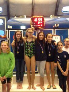 Interclubs Jeunes : les filles championnes de Dordogne par équipe