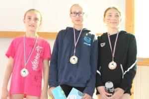 Meeting Aréna Espoirs de Poitiers : 3 podiums dont un titre pour nos jeunes et des finales!